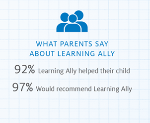 Parent success rates with Learning Ally are 92% say Learning Ally helped their child and 97% would recommend Learning Ally