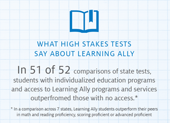 Learning Ally results in high stakes tests