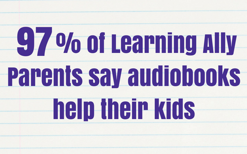 97% of Learning Ally Parents say audiobooks help their kids